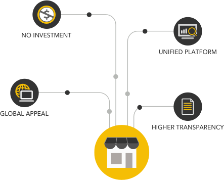 Market-Place-benefit